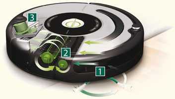 Pourquoi choisir un robot-aspirateur - Home Robots