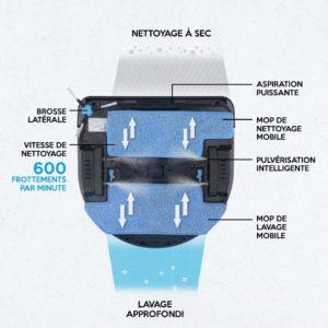 Hobot Legee 688 : un nouveau venu dans la gamme des robots aspirateurs et laveurs - Home Robots